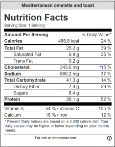 Mediterranean omelette and toast nutrition information panel
